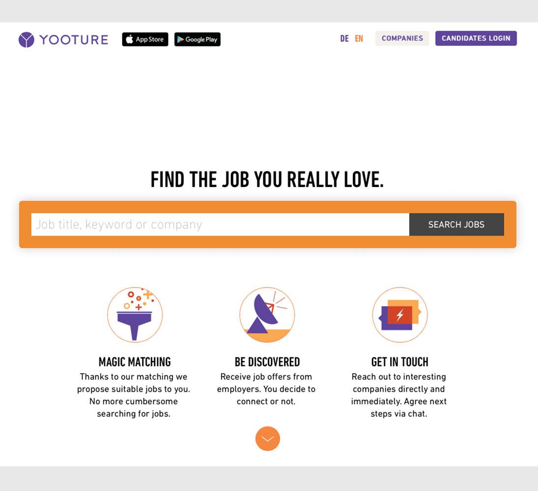 Privatsphäre | yooture
